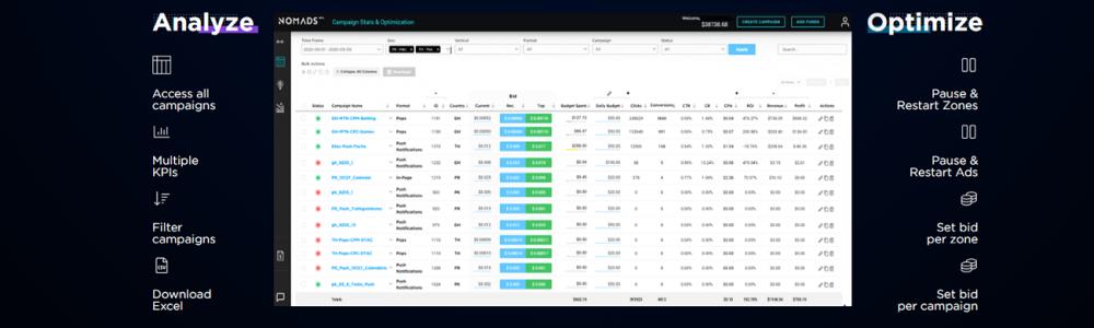 Traffic Nomads Self-Service Platform